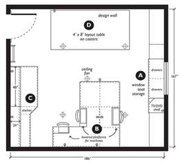 Software For Home Remodeling sewing room floor plans google search craft sewing