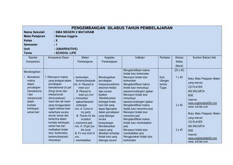 struktur teks biography dalam bahasa inggris silabus bahasa inggris sma negeri 2 mataram