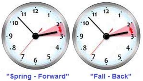 Calendar When Is Daylight Savings Time Daylight Saving Time