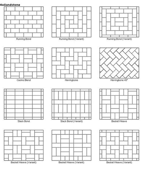 pattern types notice two types of herringbone one regular herringbone