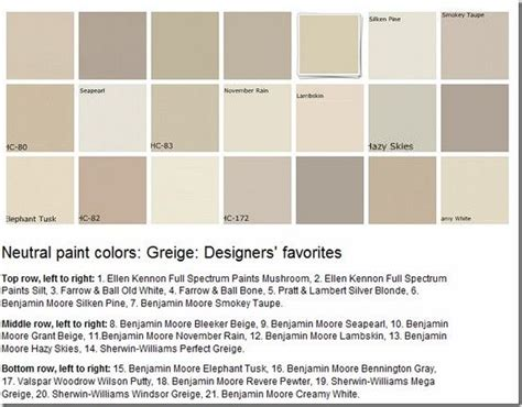 the many shades of greige neutral paint colors chosen by designers color me happy