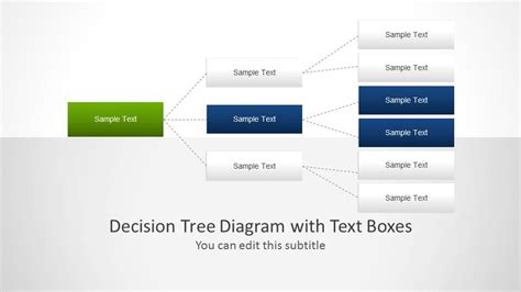 decision tree diagrams decision tree diagram with text boxes for powerpoint