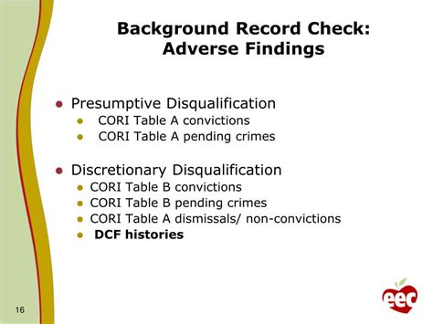 What Is A Cori Background Check Ppt 606 Cmr 14 00 Background Record Checks What You Need To Powerpoint