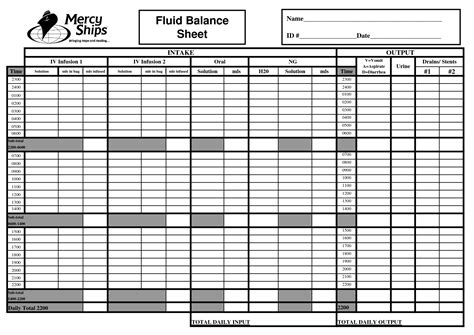 food and fluid chart template 8 best images of fluid intake and output chart fluid