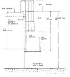 Floor Opening Osha by Fixed Access Ladders Engineering Data Sheet 2 04