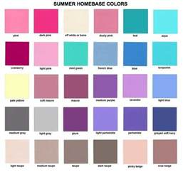 types of color schemes summer homebase colors color analysis summer type 2
