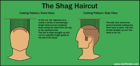 how to cut a swag haircut how to cut a shag haircut diagram