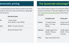 Image result for tradeking stock