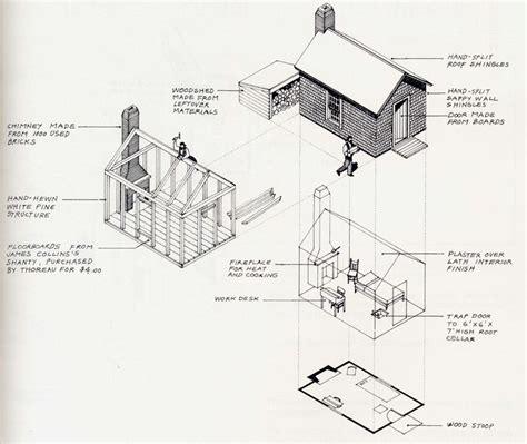 lester walker tiny houses 62 best thoreau walden images on pinterest henry david
