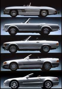 History Of Mercedes Cars Gaining Perspective We Drive 50 Years Of Mercedes Sl
