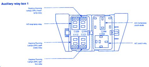 ford expediton   auxiliary relay fuse boxblock circuit breaker diagram carfusebox