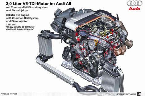 Audi A6 4f 3 0 Tdi Chiptuning by Chiptuning Und Ladelufk 252 Hler 3 0tdi Bmk Audi A6 4f