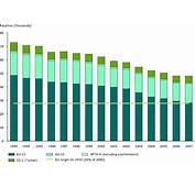 Transport Accident Fatalities — European Environment Agency