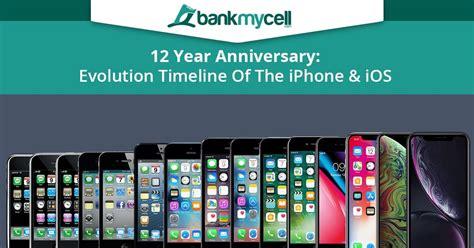 iphone evolution timeline 2007 2019 ios evolution 1 12 infographic