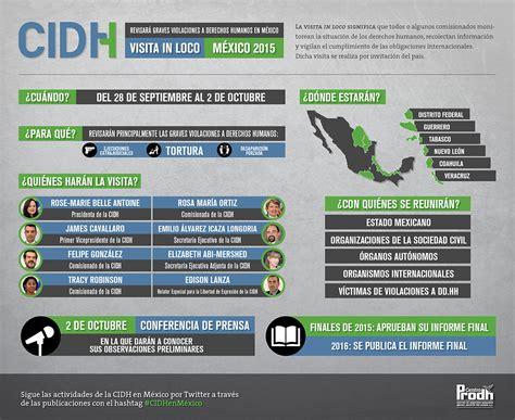 pago de derechos de refrendo 2016 en df como pagar refrendo ciudad de mexico como pagar refrendo