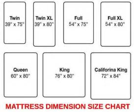mattress size comparison best types of mattresses and where to purchase for less