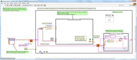 tutorial video labview command and control tutorial frc labview programming