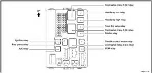 fuse box diagram for a 2005 nissan altima fuse free engine image for user manual