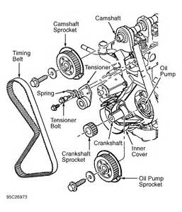 1995 mazda b2300 serpentine belt routing and timing belt