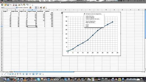 diagramme de dispersion excel 2010 graphique avec open office