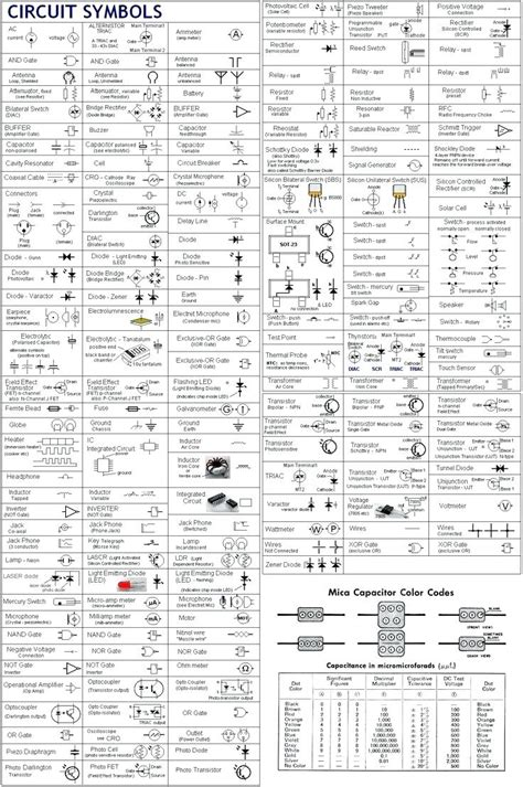 circuit board wiring diagram symbols wiring diagram