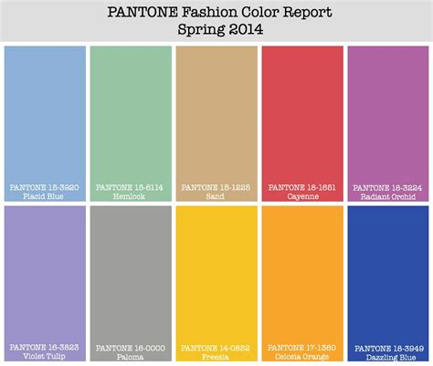 pantone color palette fashion color palette 2014 www pixshark images