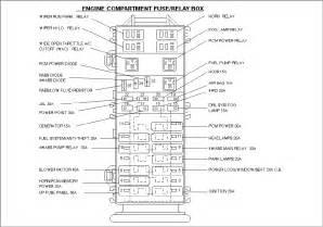 2007 ford ranger fuse box diagram ranger download free