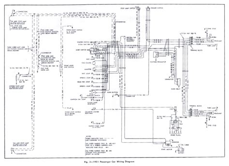 citroen c3 wiring diagram free wiring diagram