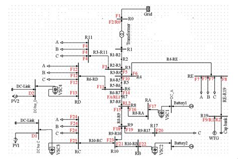 single line diagram of power distribution protection of low voltage cigre distribution network