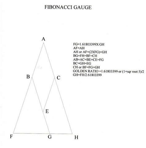 golden section gauge fibonacci gauge plans plans diy free download adirondack