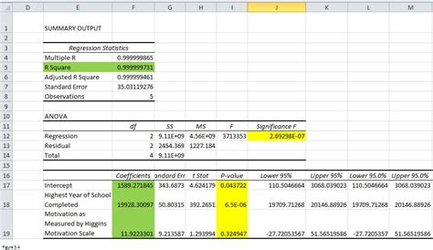 regression analysis excel template regression table related keywords