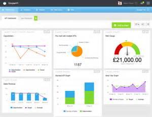 Sales Key Performance Indicators Template by Kpi Screenshots Simplekpi