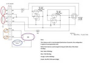 synchronous generator basics simple guide to rewire your