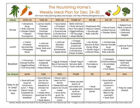 home diet plans diet plan for a week plus belle la vie pblv