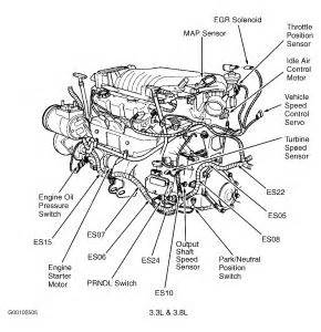 Chrysler Town And Country Transmission Problems 1996 Chrysler Town And Country Transmission Unable To Shift