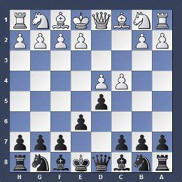 best chess opening best line chess openings you should
