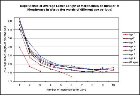 average length of a dissertation average length of doctoral dissertation pdfeports869 web