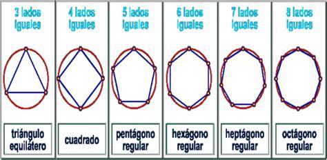 figuras geometricas monografias todas la figuras geometricas con su nombre y formula imagui
