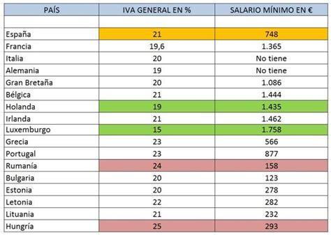 cuanto es el salario minimo colombia 2013 autos post cuanto es el minimo en colombia 2015 autos post