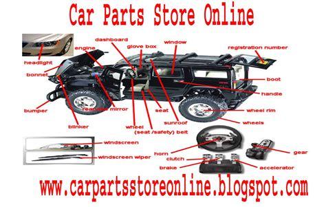 Rock Auto by Rockauto Auto Parts Store