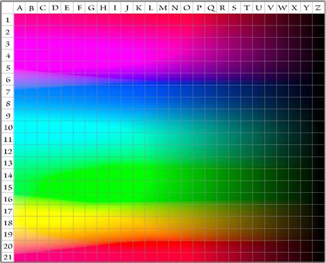 color spectrum color spectrum chart www imgkid com the image kid has it