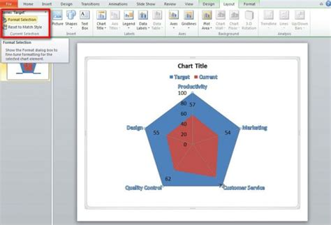 gap analysis template powerpoint spider gap analysis in powerpoint 2010 powerpoint