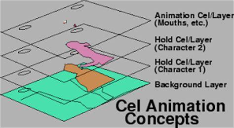 Revolusi Belajar Konsep Dasar Dan The King 12 Ipa Semester 1 Ktsp cell animation animasi dasar
