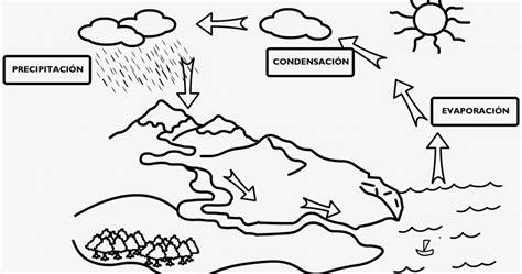 dibujos del ciclo del agua para imprimir dibujos para nios maternalespagnoleeb3 ciclo del agua