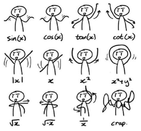 dance studies the basics b007h9gvyq переменка подготовка к егэ по математике