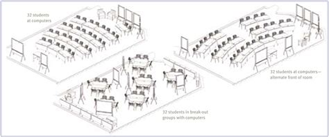 Floor Plan Of Classroom by Rethinking The Classroom Research Herman Miller