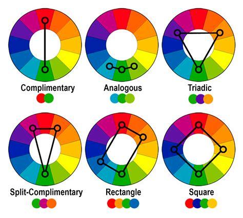 color harmonies student resources iguana academy