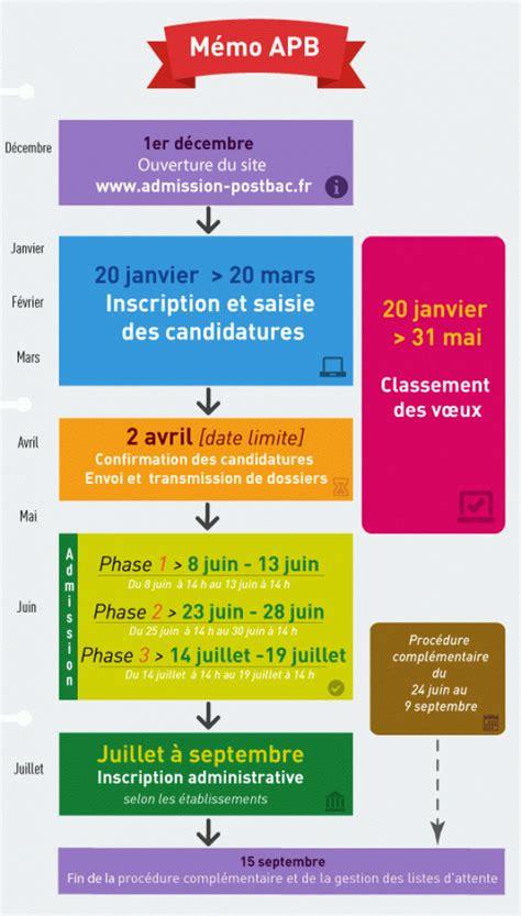 Calendrier Udem 2018 Admission Postbac Fr Le Calendrier Et Les Dates Sur Apb