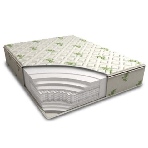 Encased Coil Mattress by Signature Sleep Mattresses Signature 13 Independently