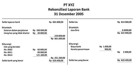 format buku besar skontro rekonsiliasi bank prosedur dan bentuk rekonsiliasi bank